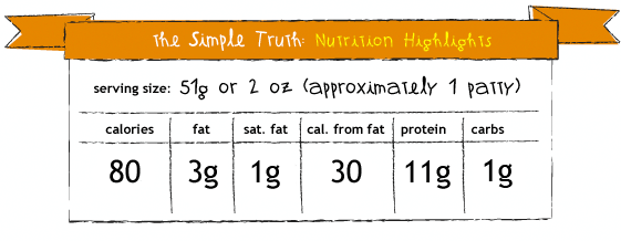 Nutrition Highlights